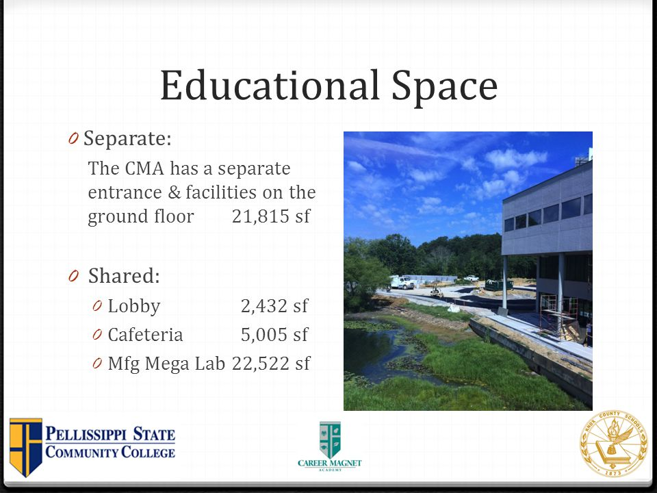 Educational Space Separate: Shared: