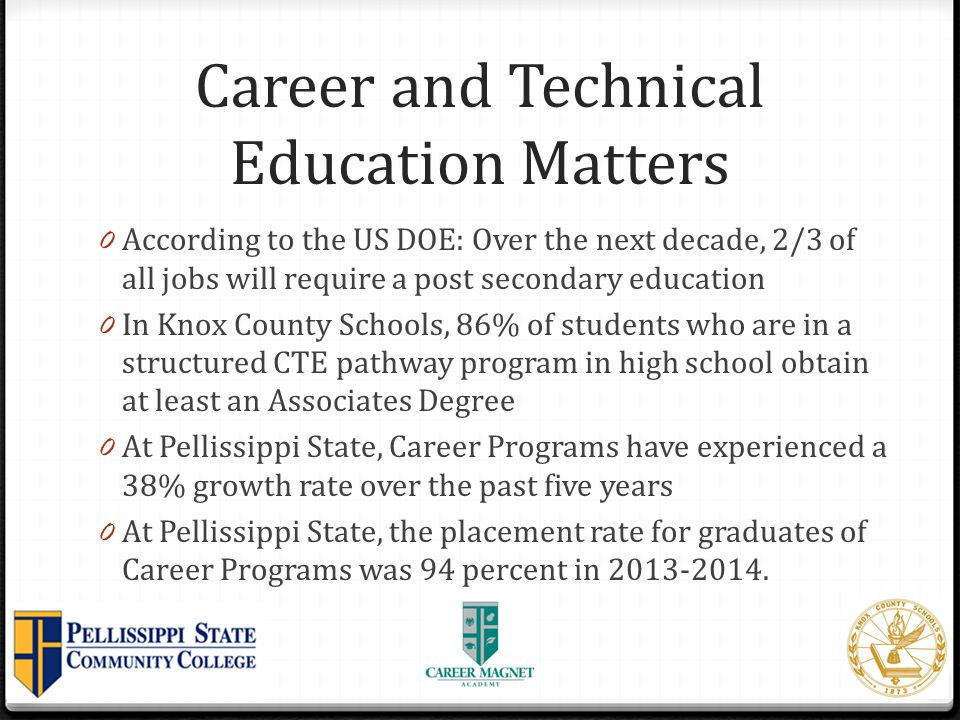 Career and Technical Education Matters