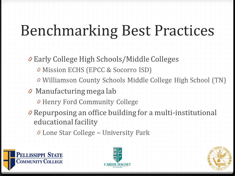 Benchmarking Best Practices