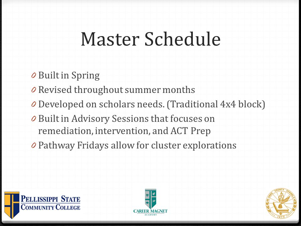 Master Schedule Built in Spring Revised throughout summer months
