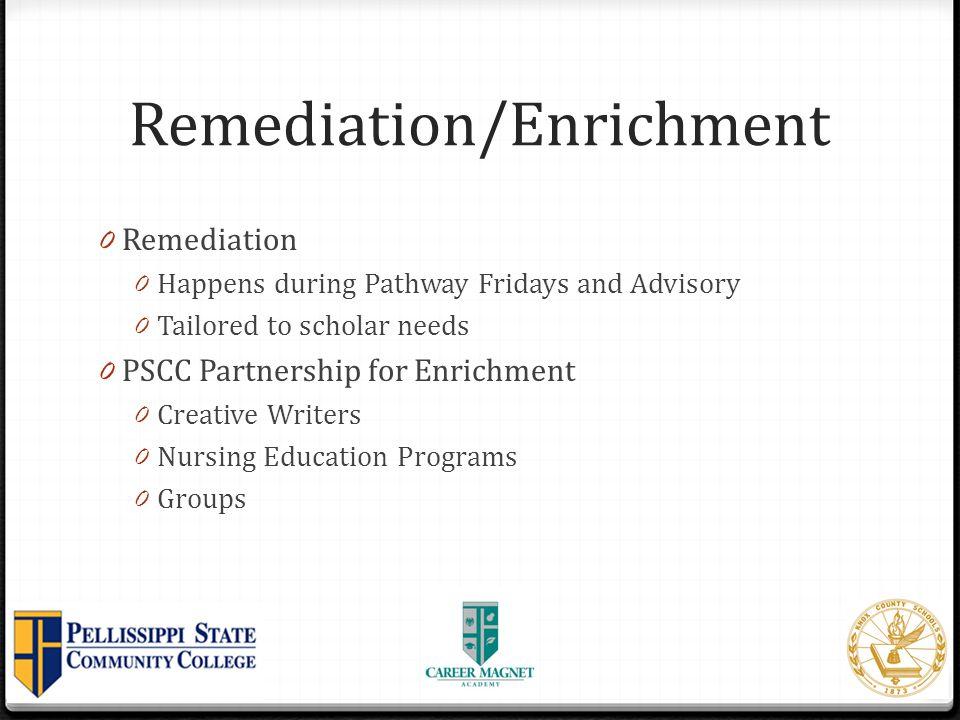 Remediation/Enrichment