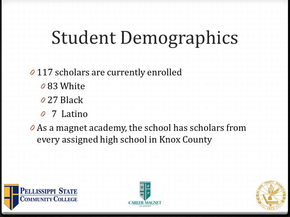 Student Demographics 117 scholars are currently enrolled 83 White