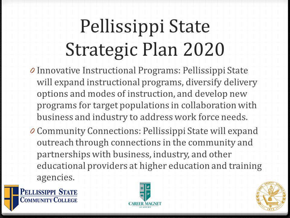 Pellissippi State Strategic Plan 2020