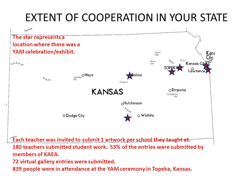 EXTENT OF COOPERATION IN YOUR STATE