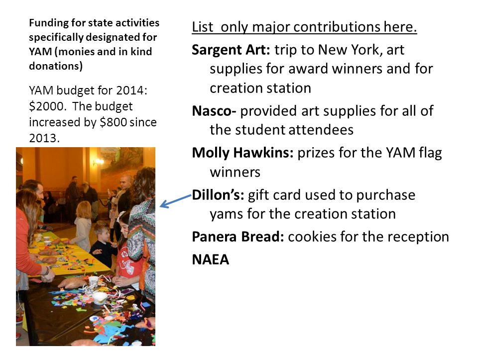 Funding for state activities specifically designated for YAM (monies and in kind donations)