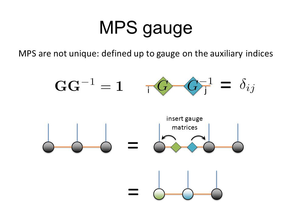 MPS gauge MPS are not unique: defined up to gauge on the auxiliary indices. = i. j. insert gauge.
