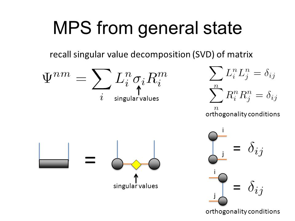 = MPS from general state = =