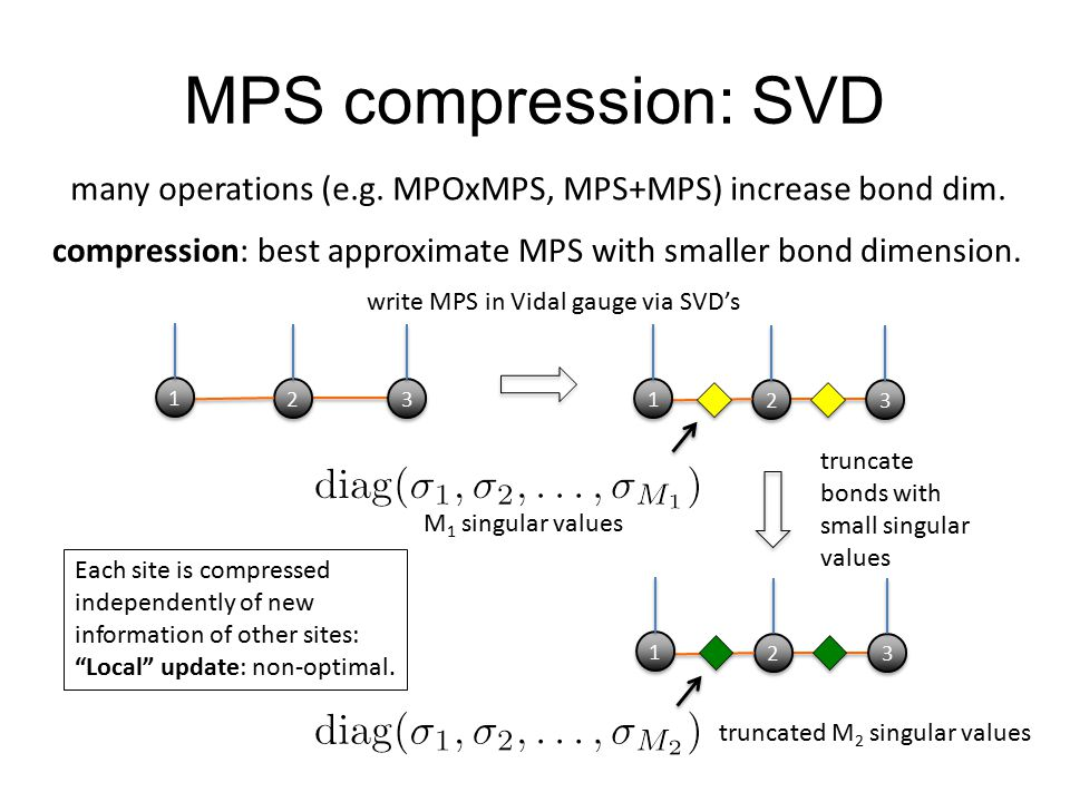 MPS compression: SVD many operations (e.g. MPOxMPS, MPS+MPS) increase bond dim. compression: best approximate MPS with smaller bond dimension.