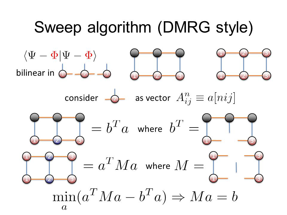 Sweep algorithm (DMRG style)
