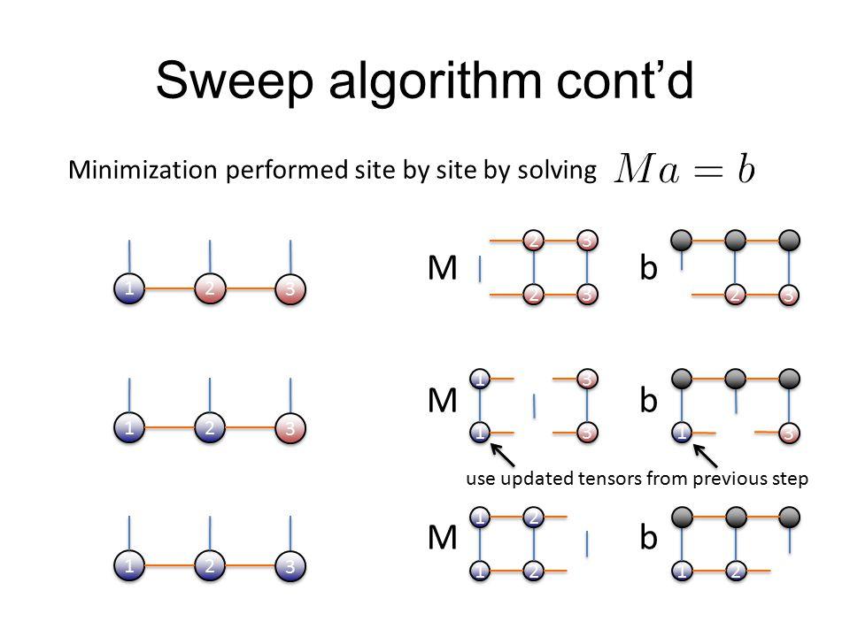 Sweep algorithm cont'd