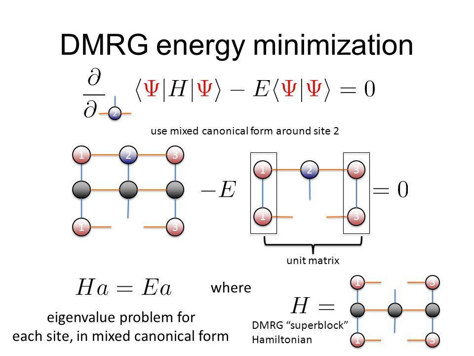 DMRG energy minimization