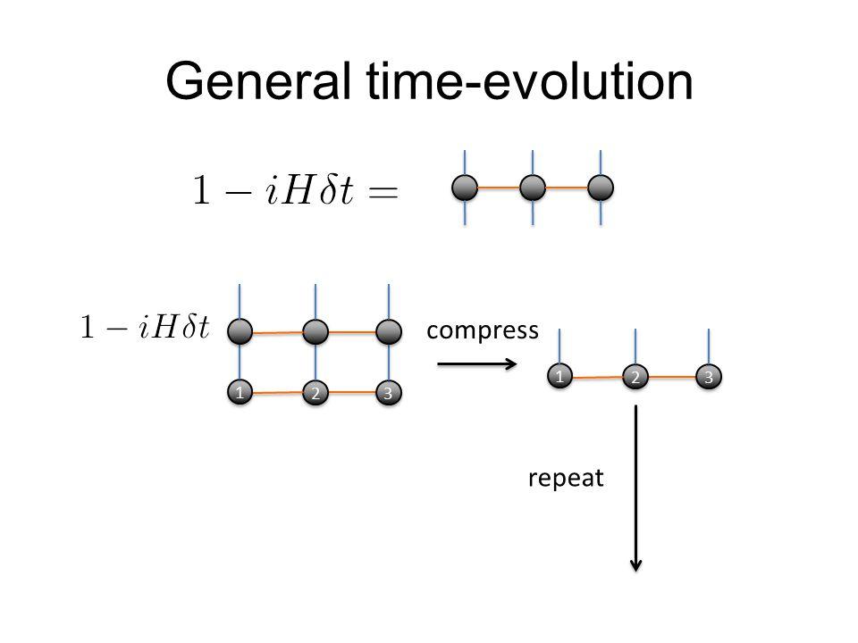 General time-evolution