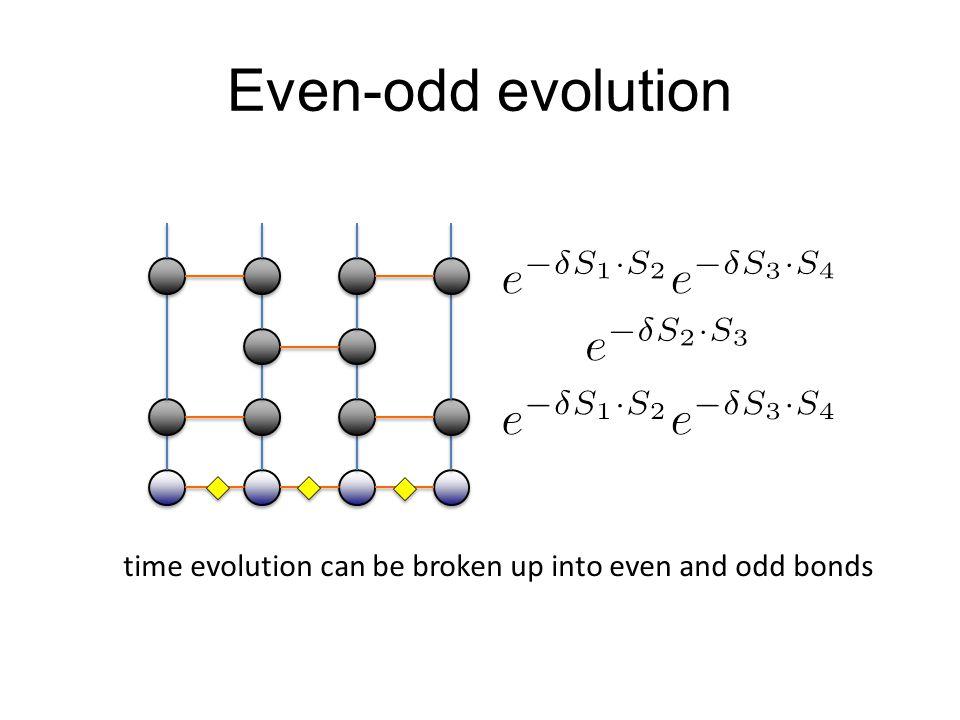 Even-odd evolution time evolution can be broken up into even and odd bonds