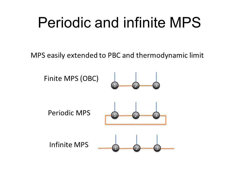 Periodic and infinite MPS