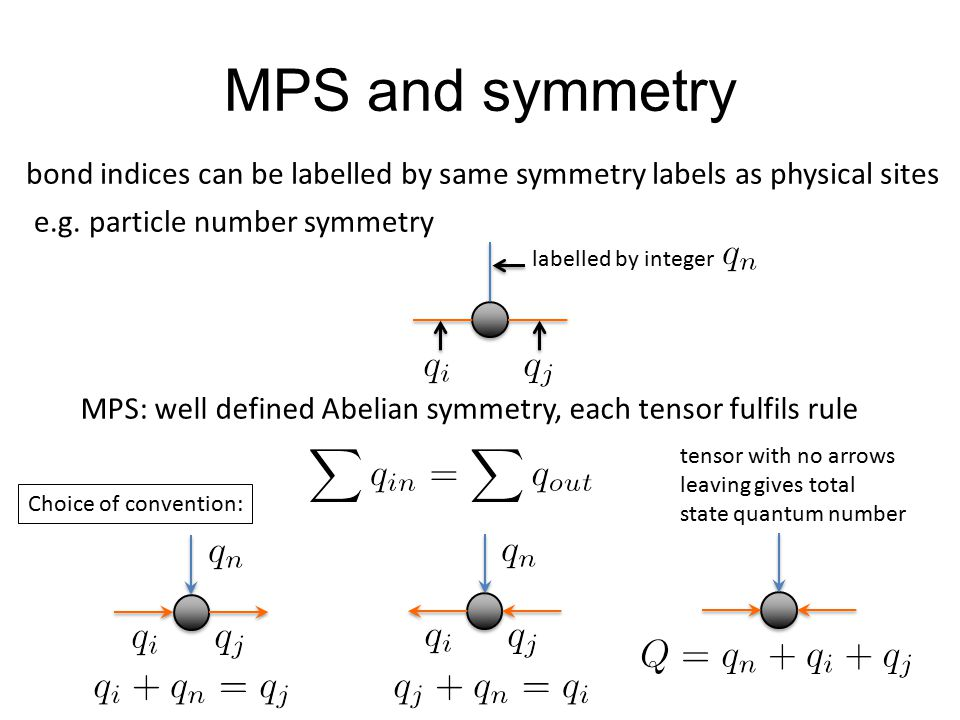 MPS and symmetry bond indices can be labelled by same symmetry labels as physical sites. e.g. particle number symmetry.