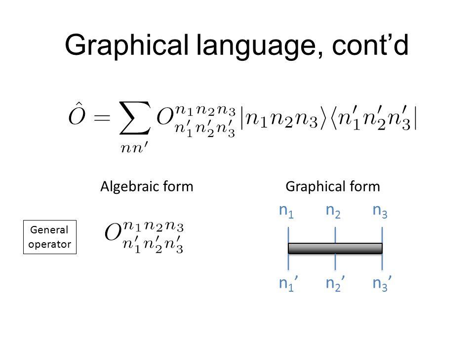 Graphical language, cont'd