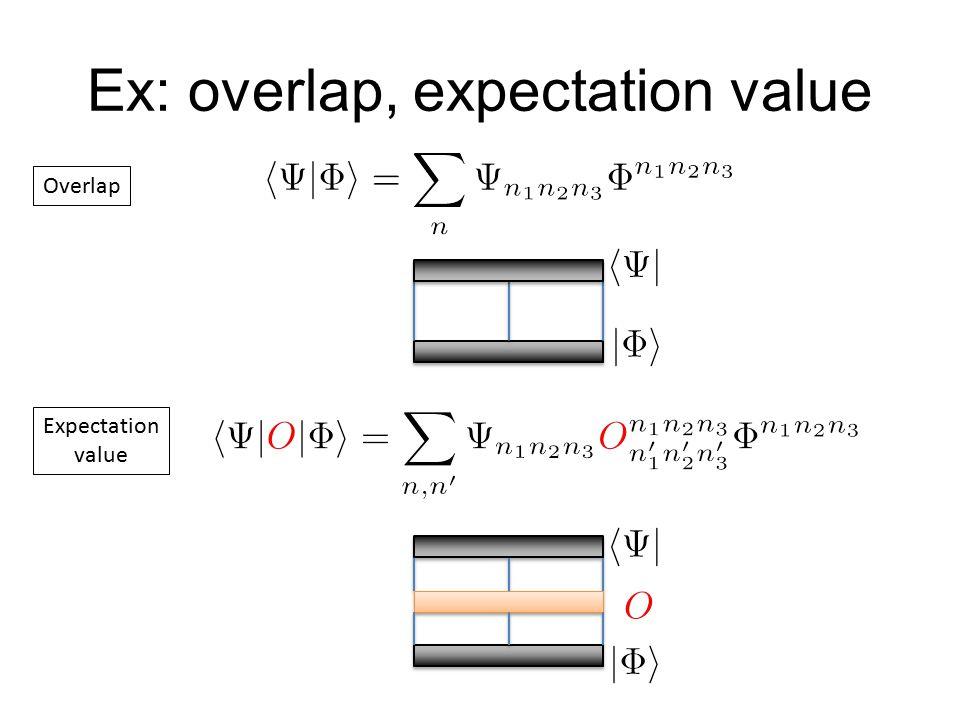 Ex: overlap, expectation value