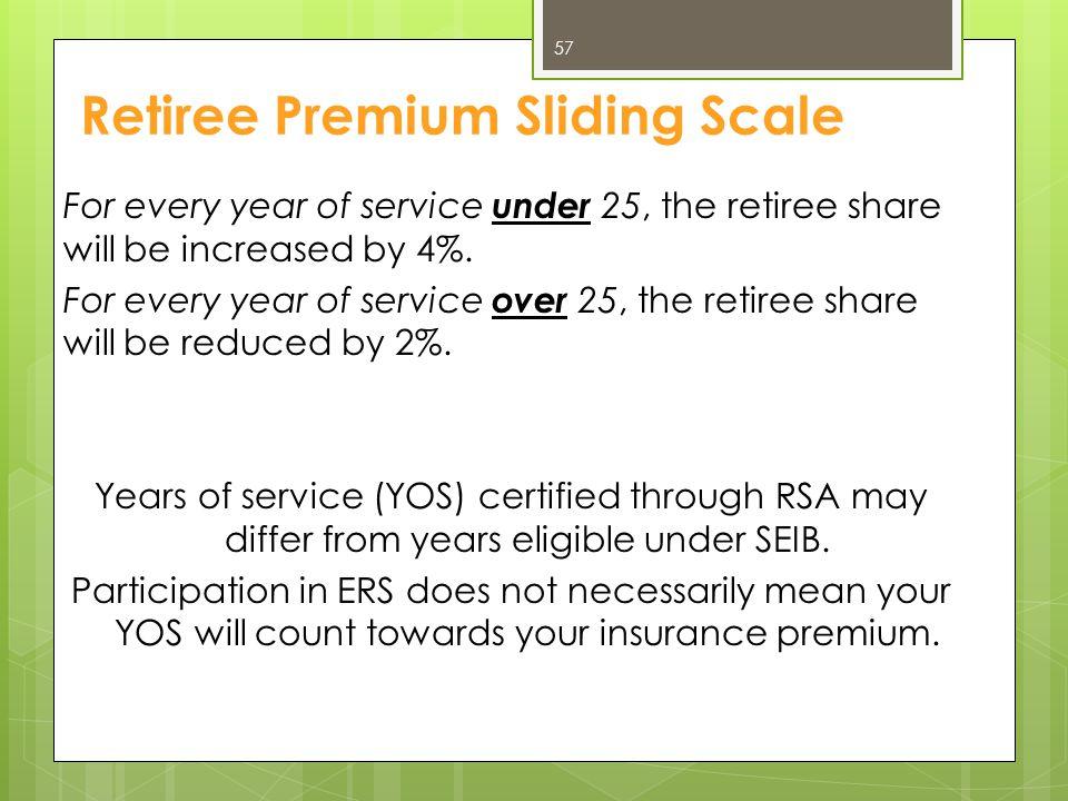 Retiree Premium Sliding Scale