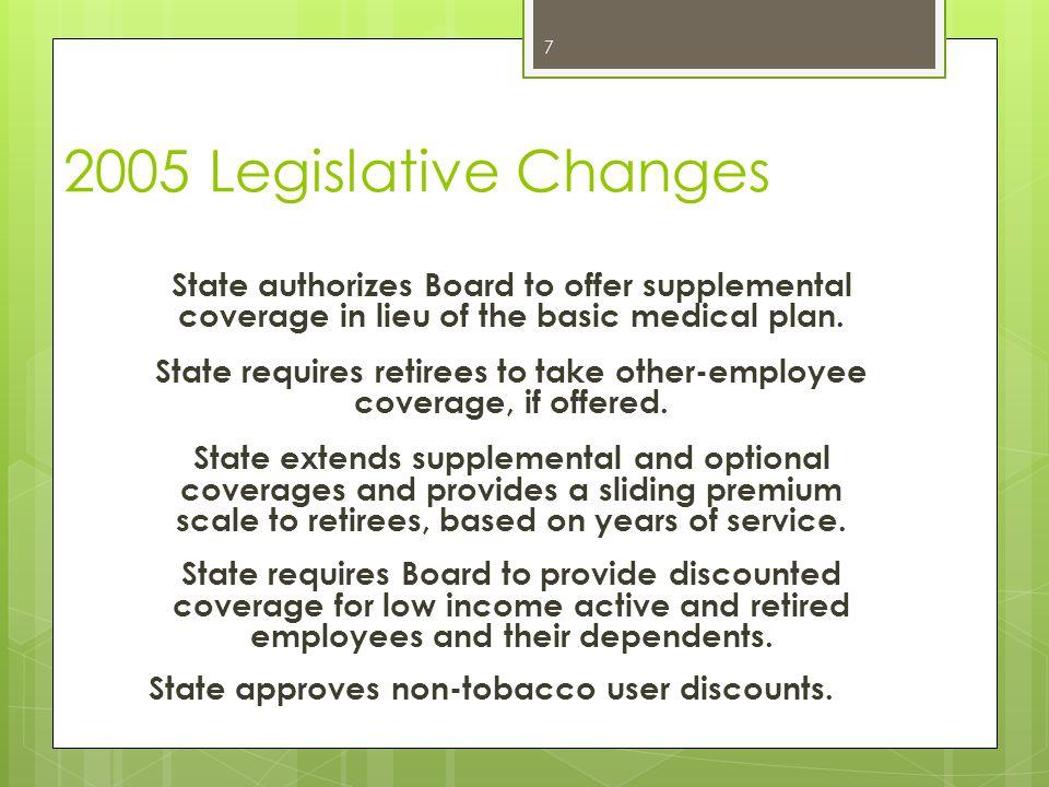 2005 Legislative Changes