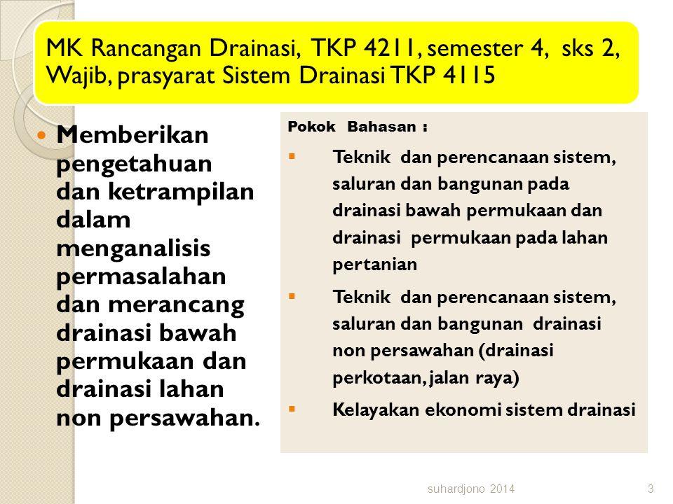 MK Rancangan Drainasi, TKP 4211, semester 4, sks 2, Wajib, prasyarat Sistem Drainasi TKP 4115