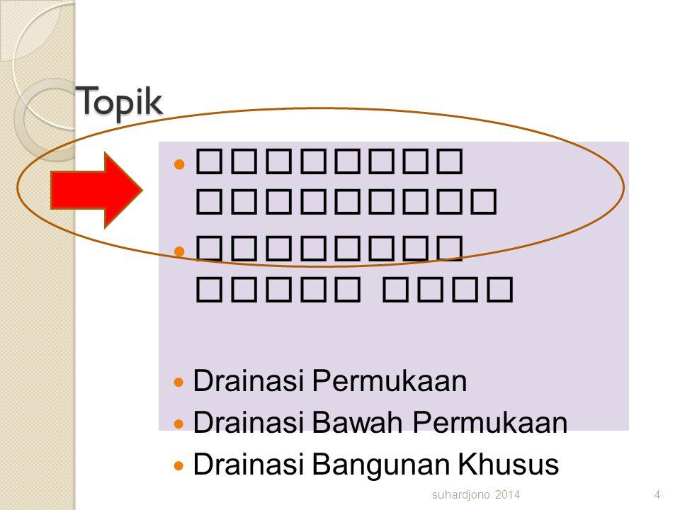 Topik Drainasi Perkotaan Drainasi Jalan Raya Drainasi Permukaan