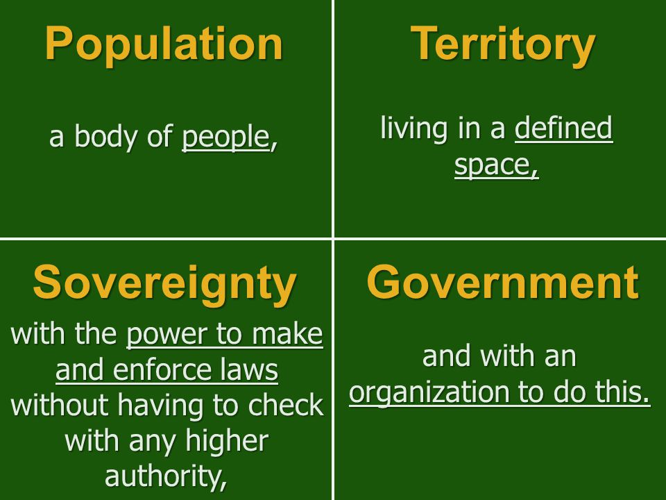 Population Territory Sovereignty Government