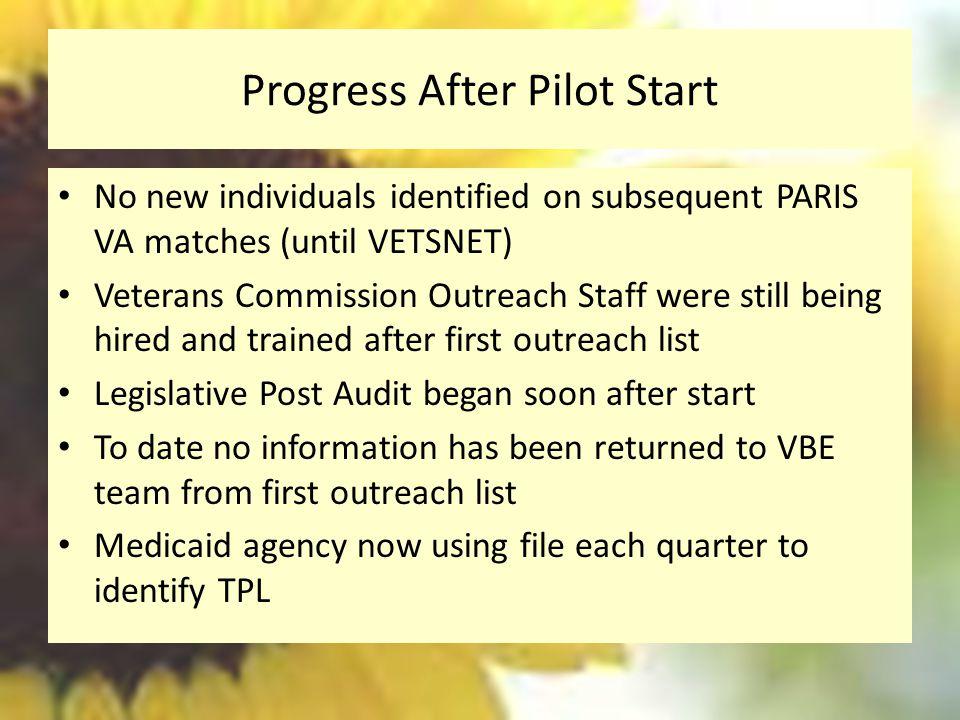 Progress After Pilot Start