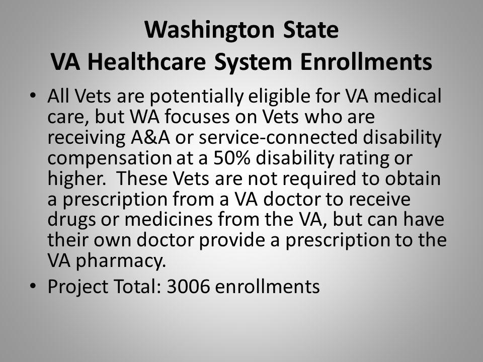 Washington State VA Healthcare System Enrollments