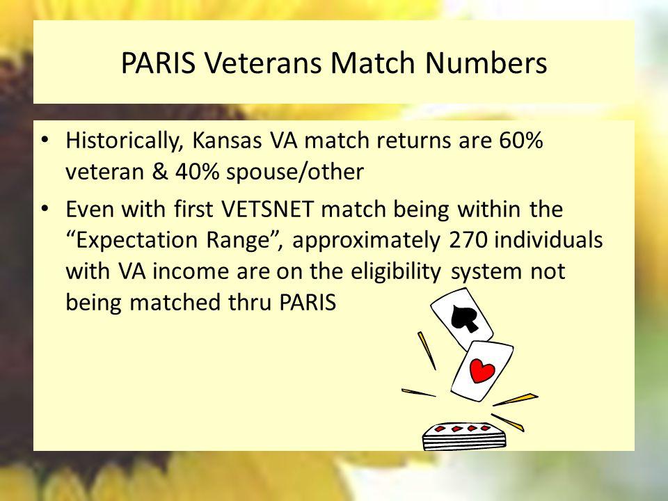 PARIS Veterans Match Numbers