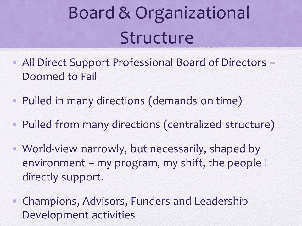 Board & Organizational Structure