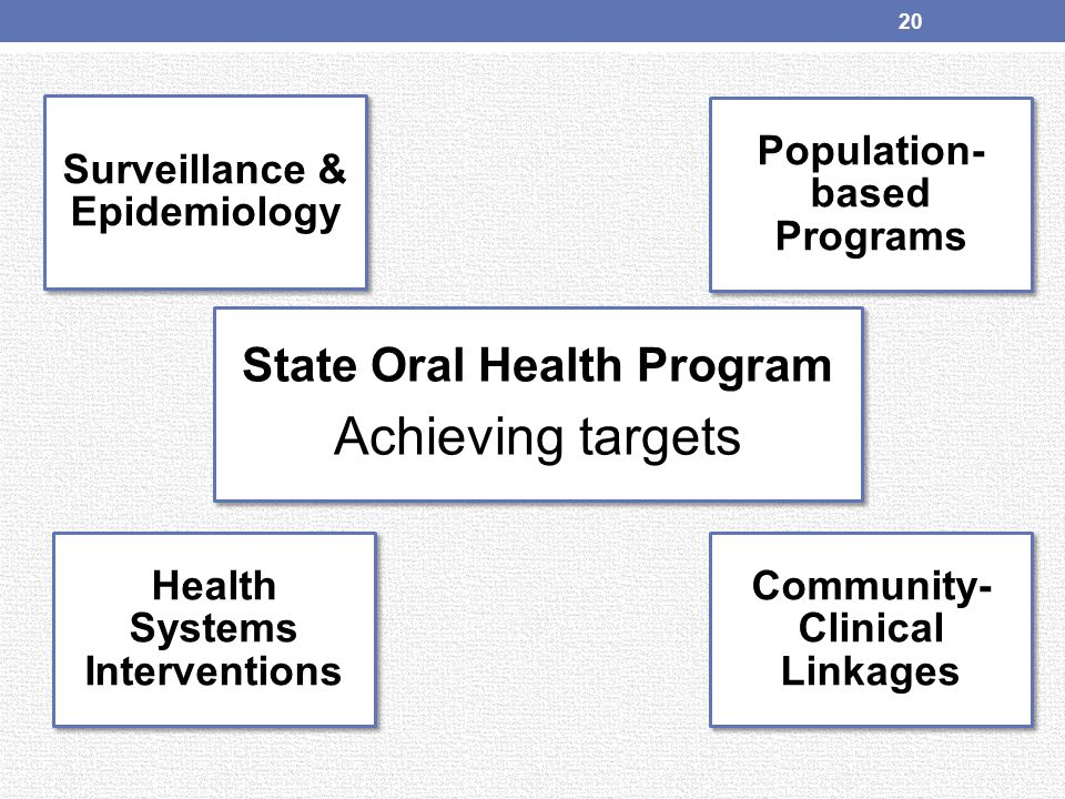Achieving targets State Oral Health Program
