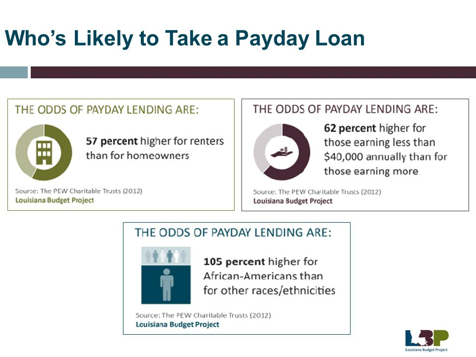 Who's Likely to Take a Payday Loan
