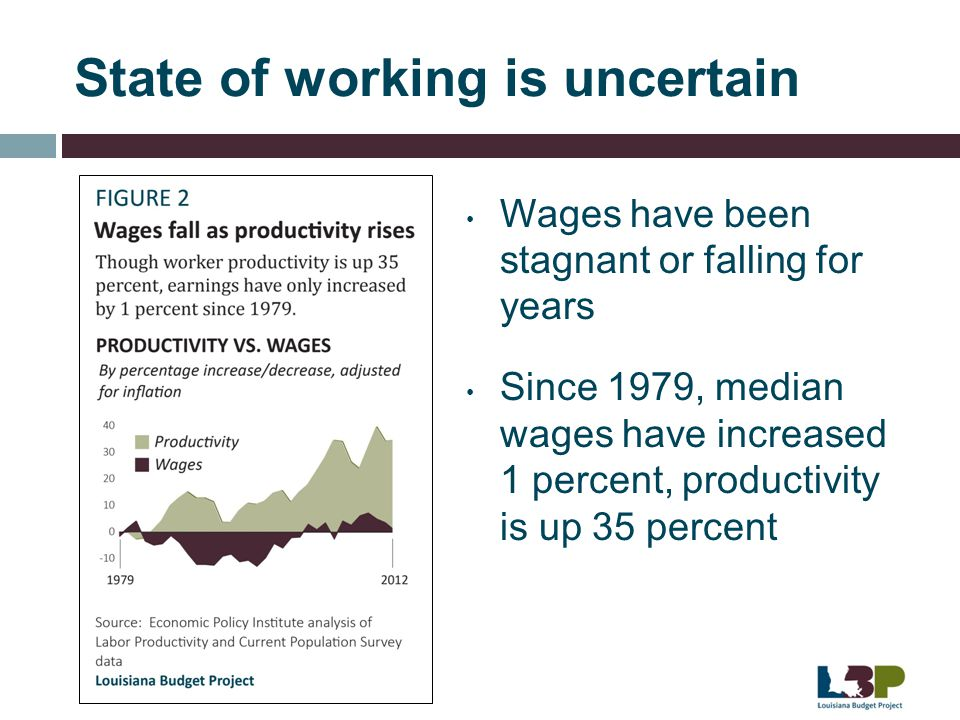 State of working is uncertain