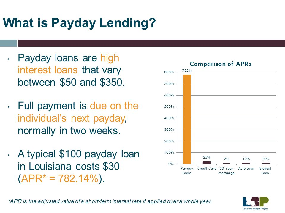 What is Payday Lending Payday loans are high interest loans that vary between $50 and $350.