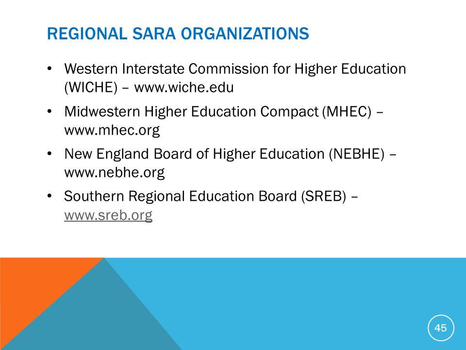 REGIONAL SARA ORGANIZATIONS