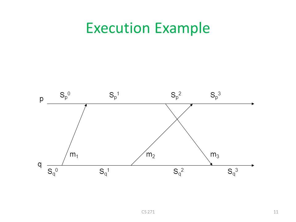 Execution Example Sp0 Sp1 Sp2 Sp3 p m1 m2 m3 q Sq0 Sq1 Sq2 Sq3 CS 271