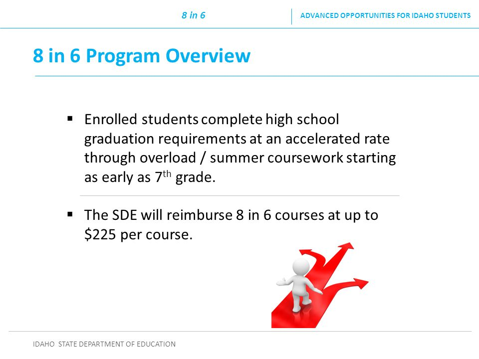8 in 6 ADVANCED OPPORTUNITIES FOR IDAHO STUDENTS. 8 in 6 Program Overview.