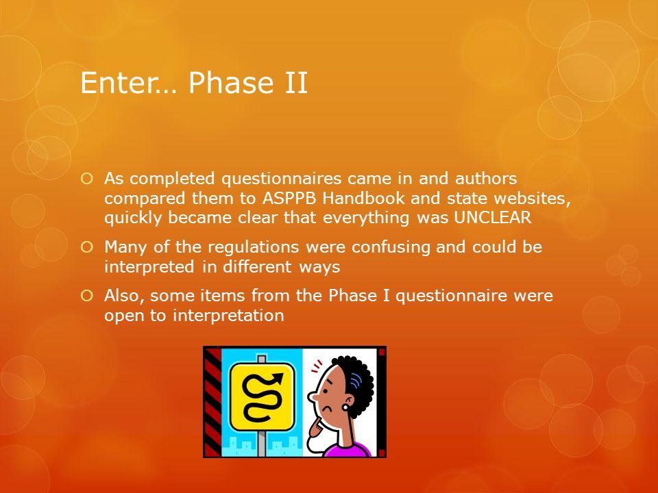 Enter… Phase II