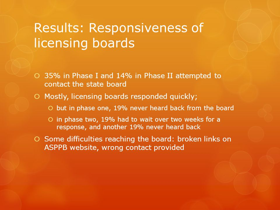 Results: Responsiveness of licensing boards