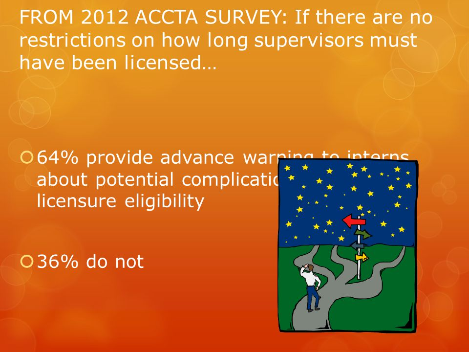 FROM 2012 ACCTA SURVEY: If there are no restrictions on how long supervisors must have been licensed…