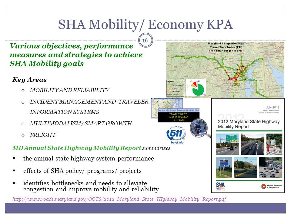 SHA Mobility/ Economy KPA