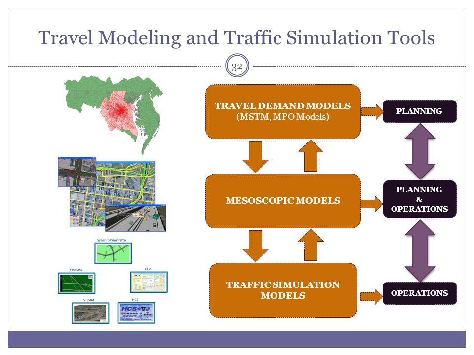 Travel Modeling and Traffic Simulation Tools
