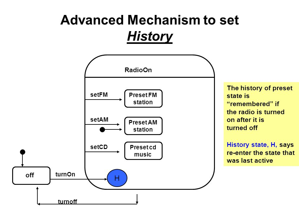 Advanced Mechanism to set History
