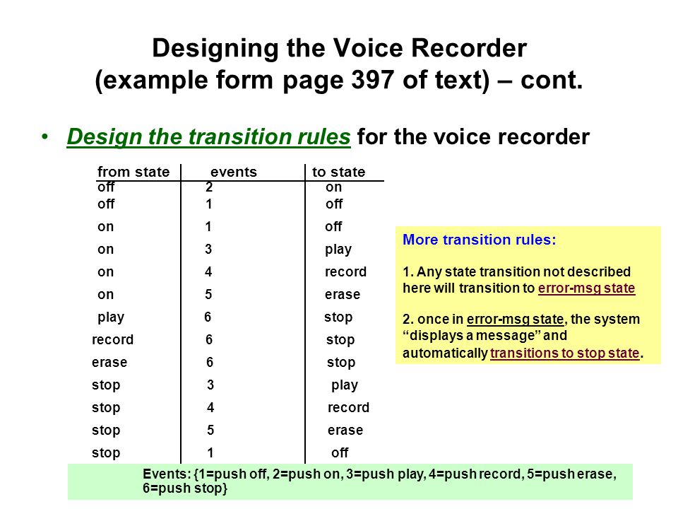 Designing the Voice Recorder (example form page 397 of text) – cont.