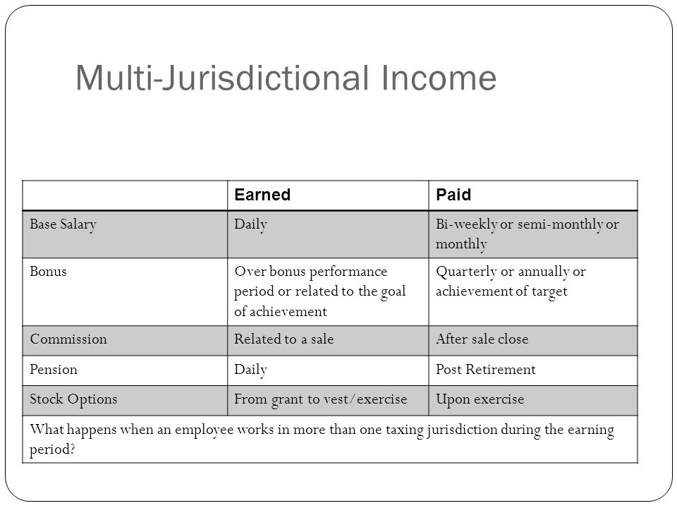 Multi-Jurisdictional Income