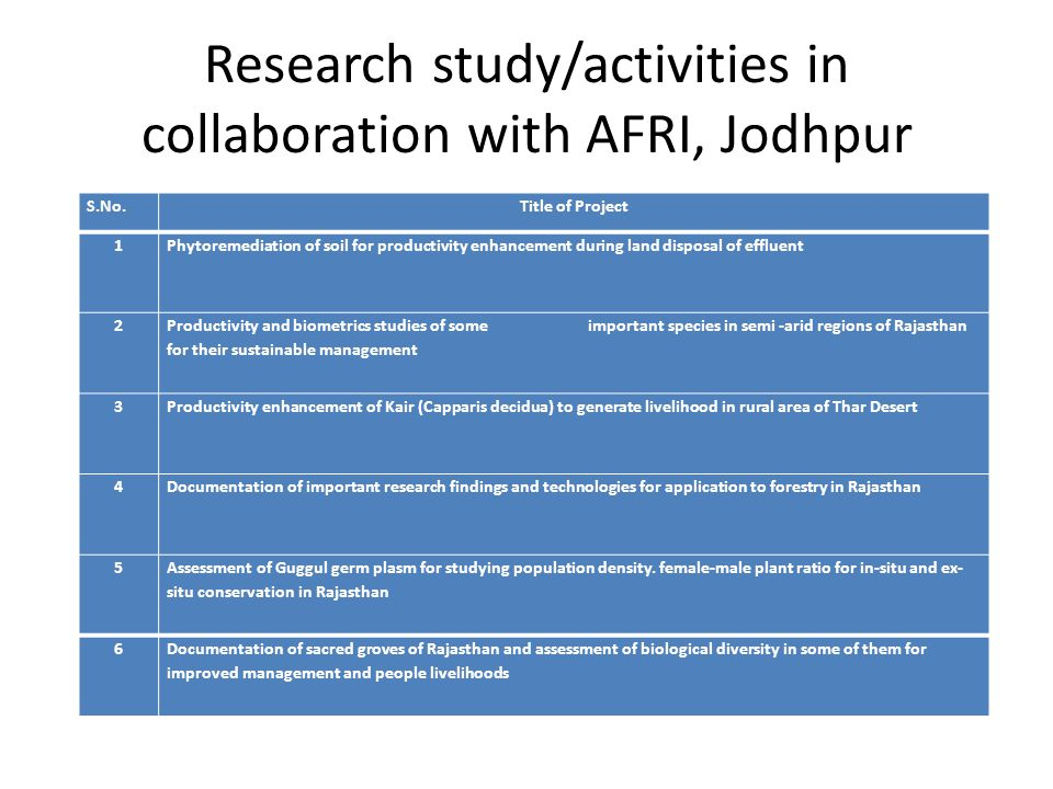 Research study/activities in collaboration with AFRI, Jodhpur