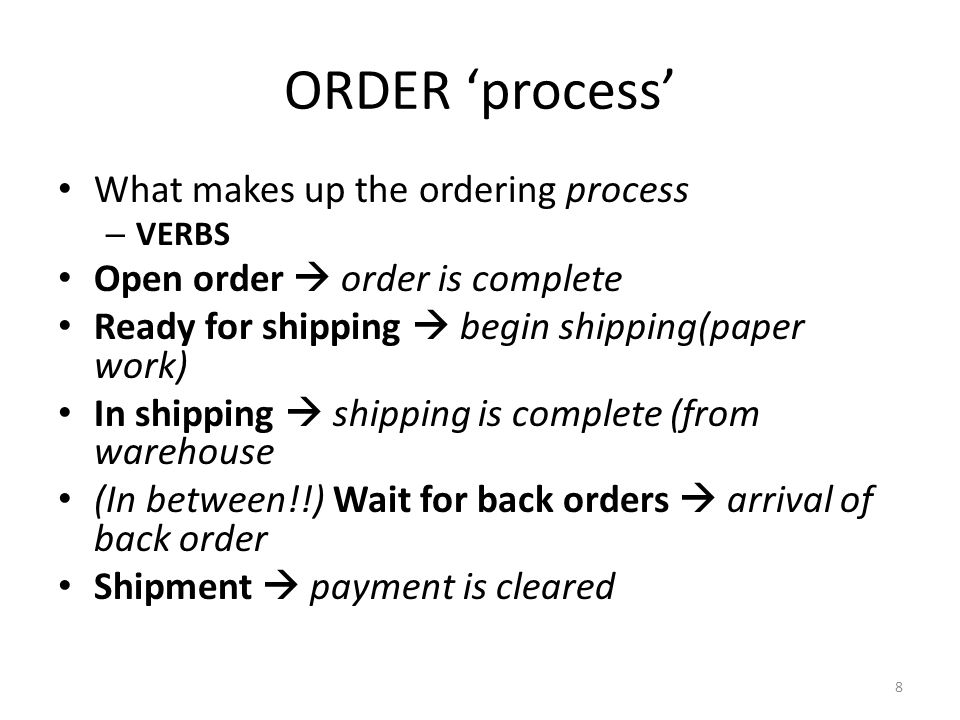 ORDER 'process' What makes up the ordering process