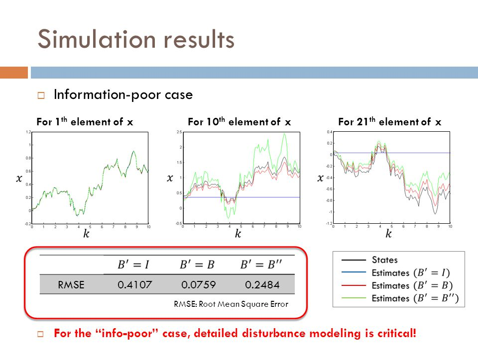 Simulation results Information-poor case