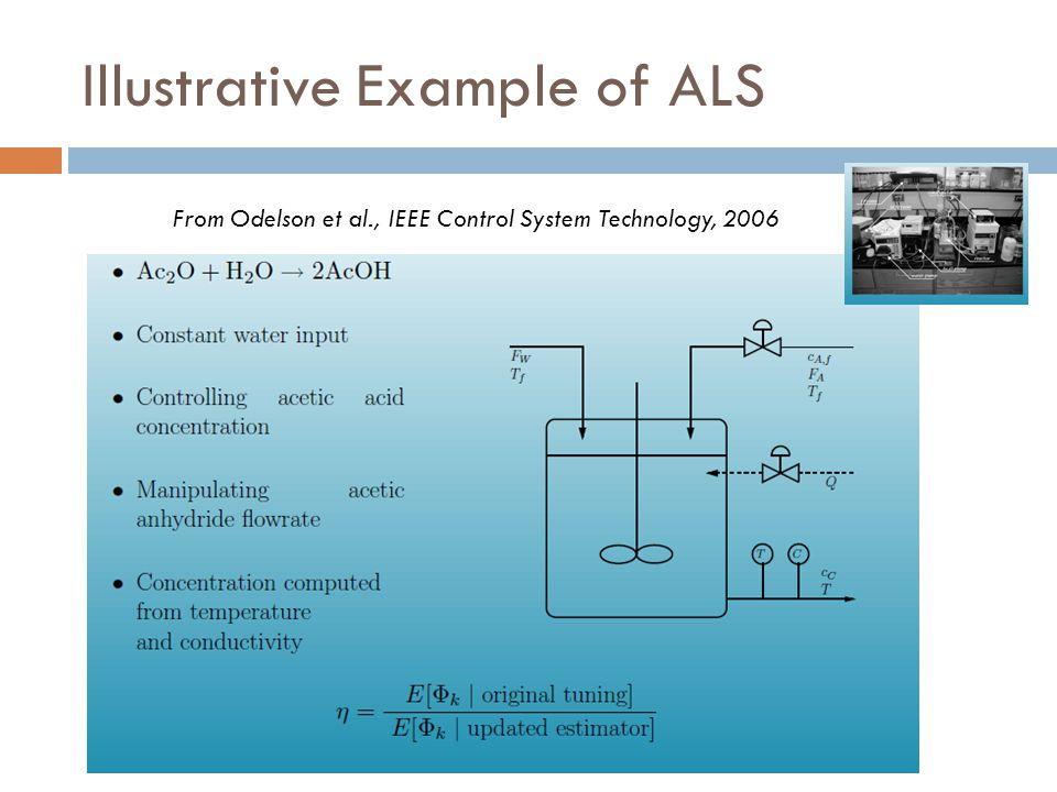 Illustrative Example of ALS