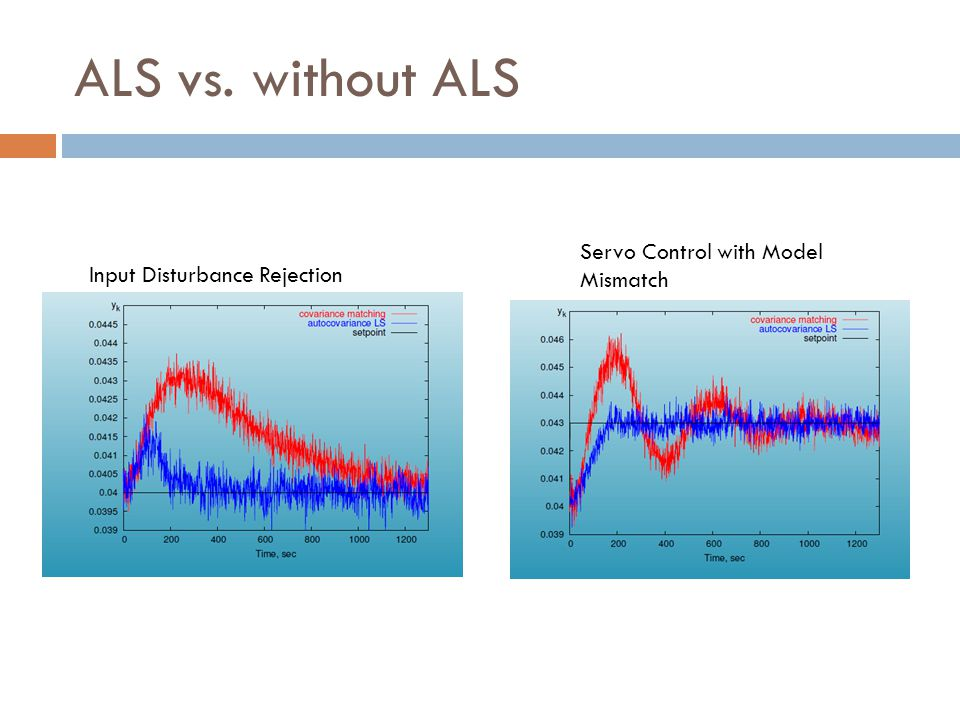 ALS vs. without ALS Servo Control with Model Mismatch